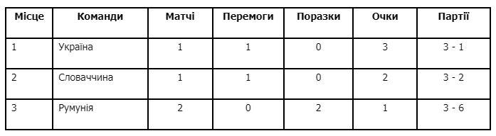 el-tab-2t-20210602.jpg (27.1 Kb)