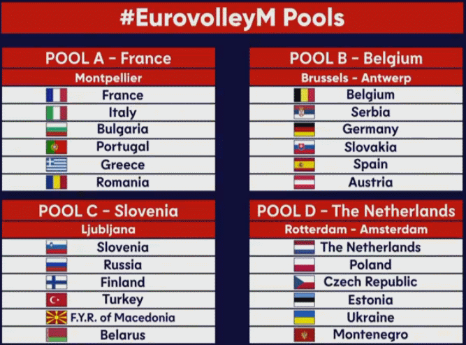 eurovolley-2019-m-20190116.png (85.61 Kb)