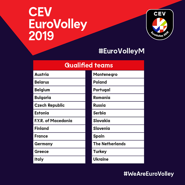 eurovolley2019-m-20190110.png (84.25 Kb)