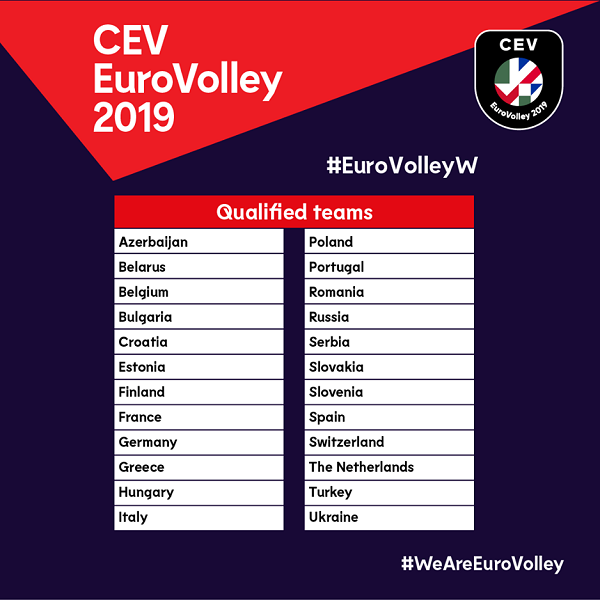 eurovolley2019-w-20190110.png (84.08 Kb)
