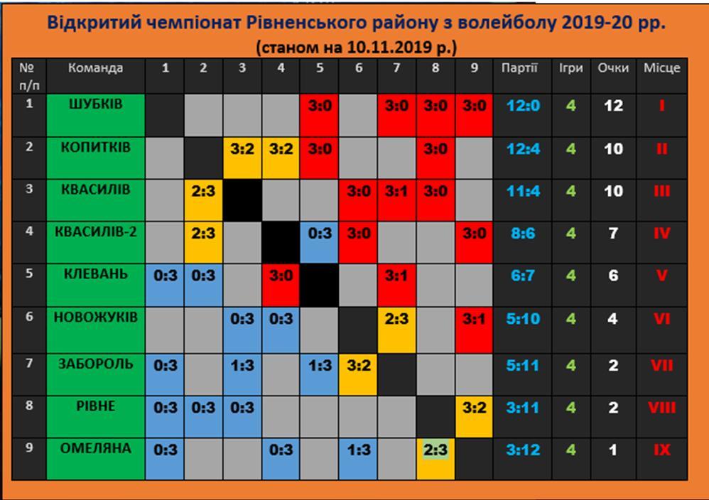 rivne-r-n-20191112.jpg (87.45 Kb)