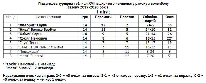 sarni-rn-table1-20200311.jpg (.4 Kb)