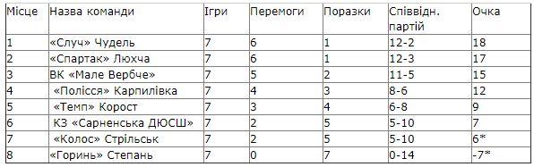 sarny-rn-202001020-3.jpg (37.5 Kb)