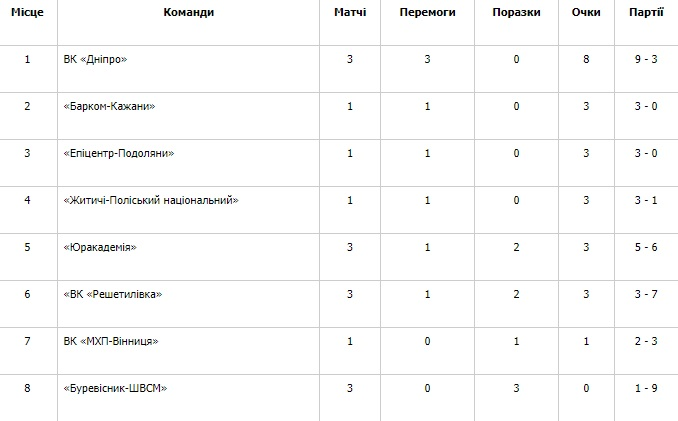 sl-m-table-20211011.jpg (44.4 Kb)
