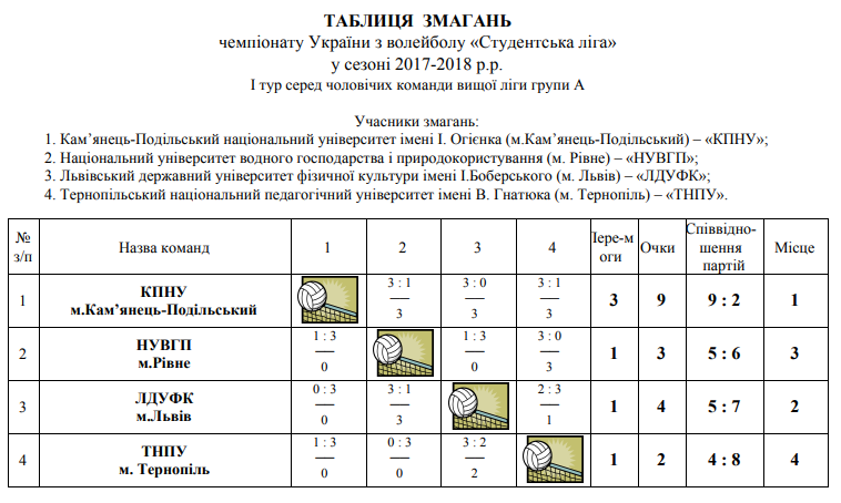 table-studliga-20180503.png (113.08 Kb)