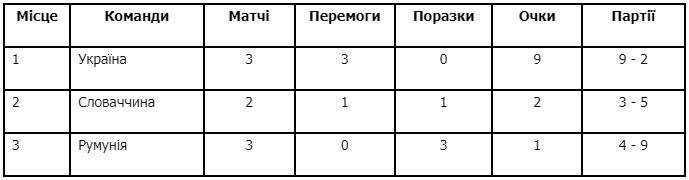 ukr-rom-m-20210604-2.jpg (24.51 Kb)