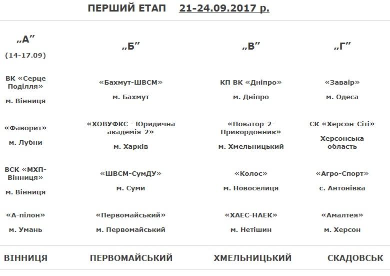 ukrcup-2017-2018-m-1etap.jpg (86.25 Kb)